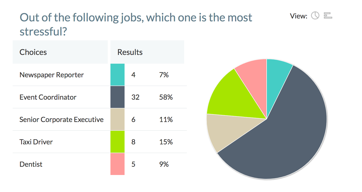 Live survey and polling results